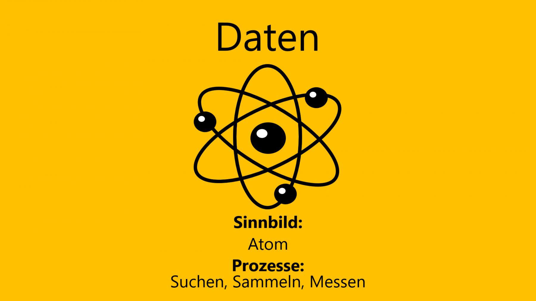 Daten-zu-Wissen-03