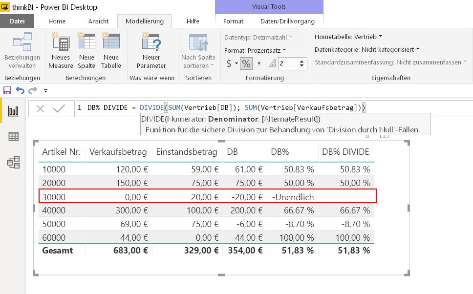 Power BI Desktop - DIVIDE Funktion