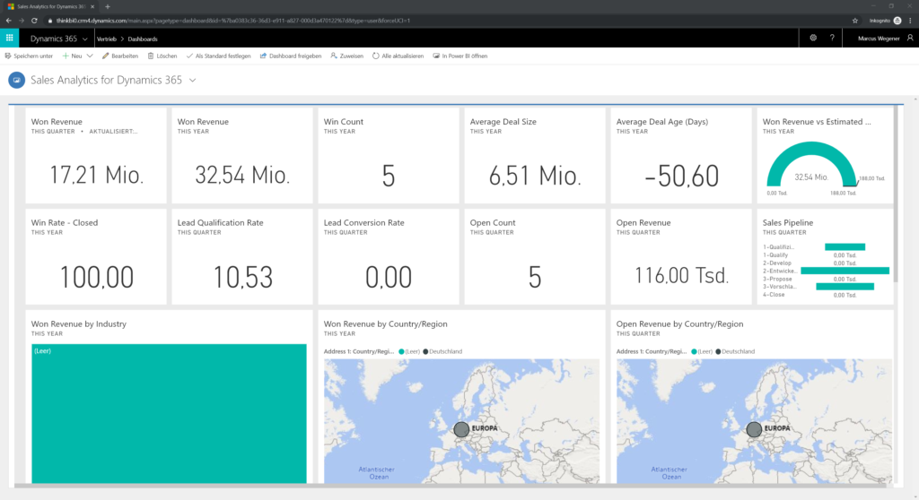 Dynamics 365 Power BI Dashboard