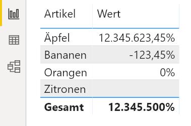 benutzerdefiniertes Format Prozentsätze Tabelle